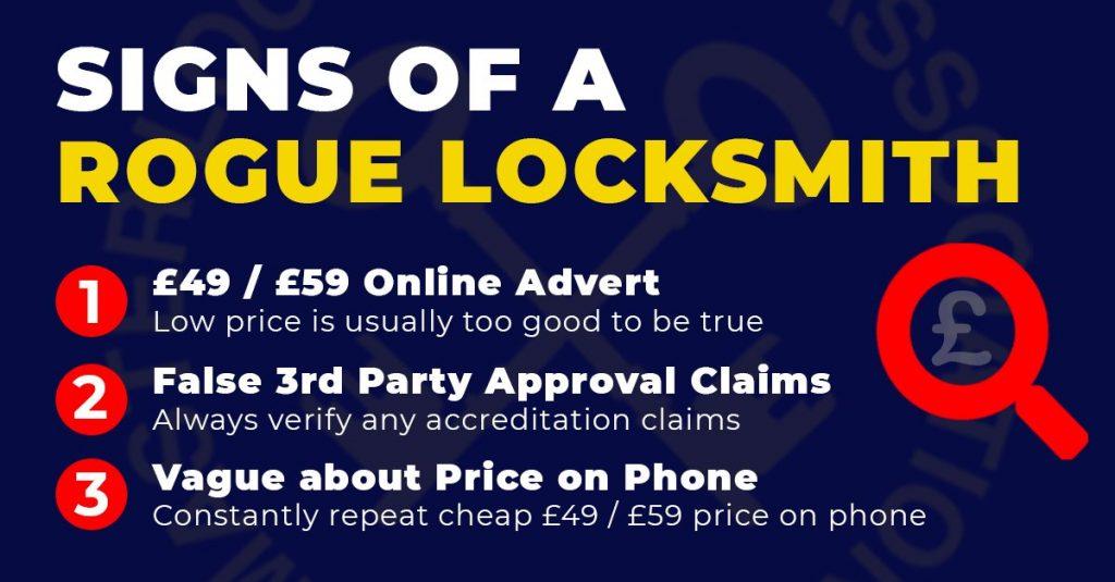 March Locksmiths